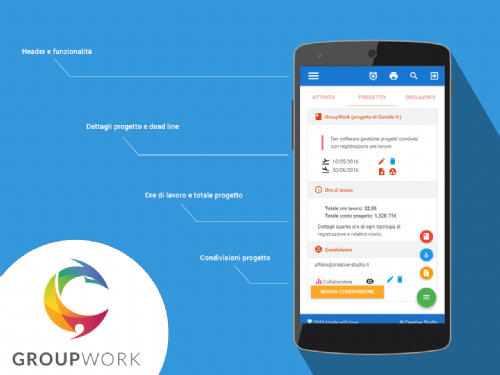 GroupWork software gestione progetti